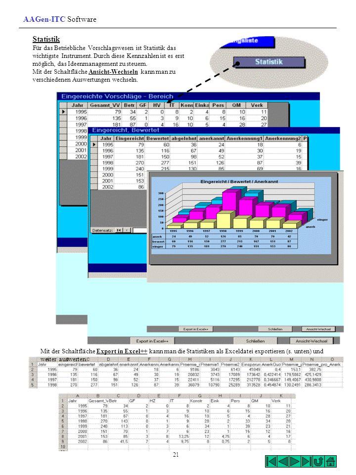 AAGen-ITC Software Statistik