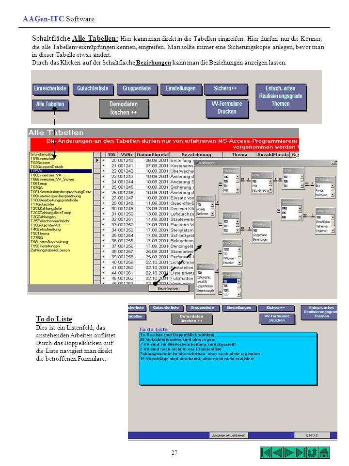 AAGen-ITC Software