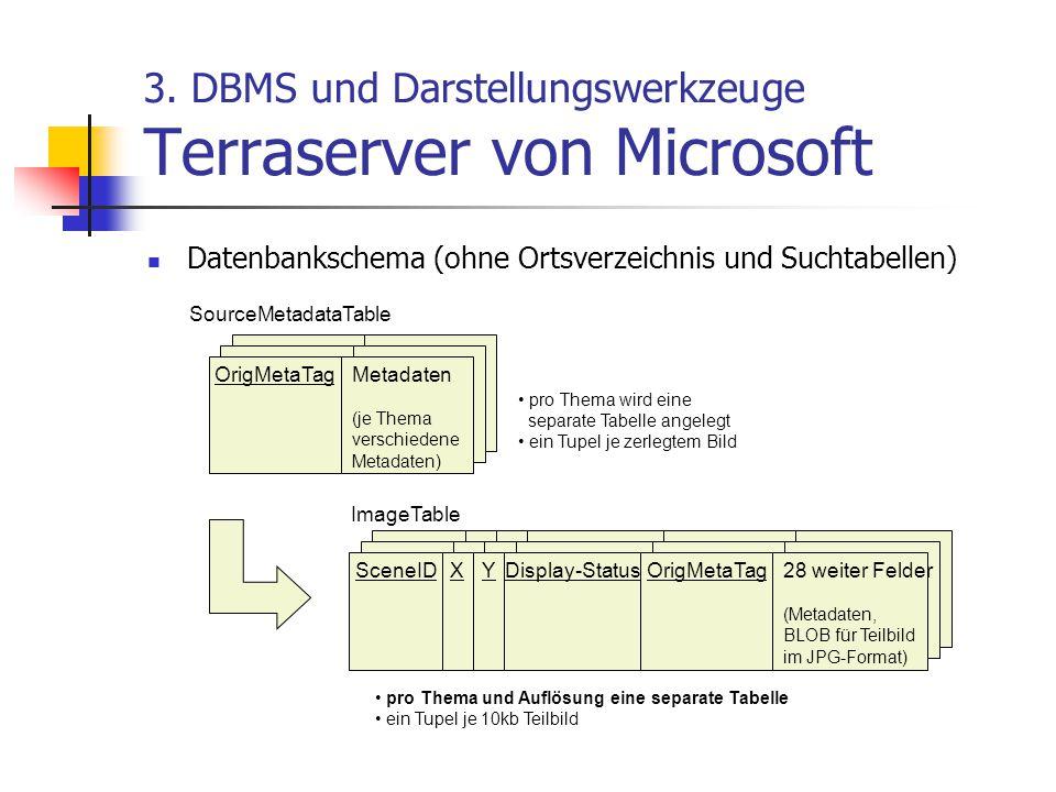 3. DBMS und Darstellungswerkzeuge Terraserver von Microsoft