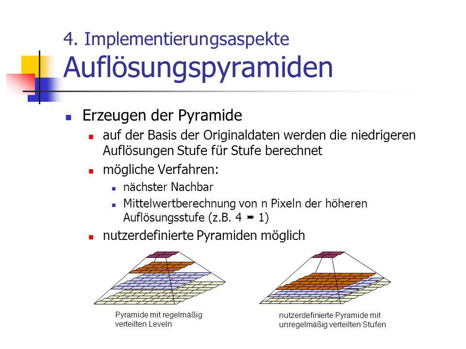 4. Implementierungsaspekte Auflösungspyramiden