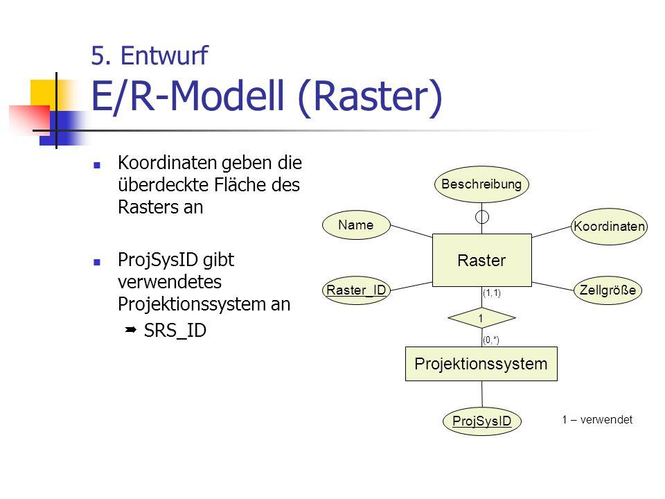 5. Entwurf E/R-Modell (Raster)