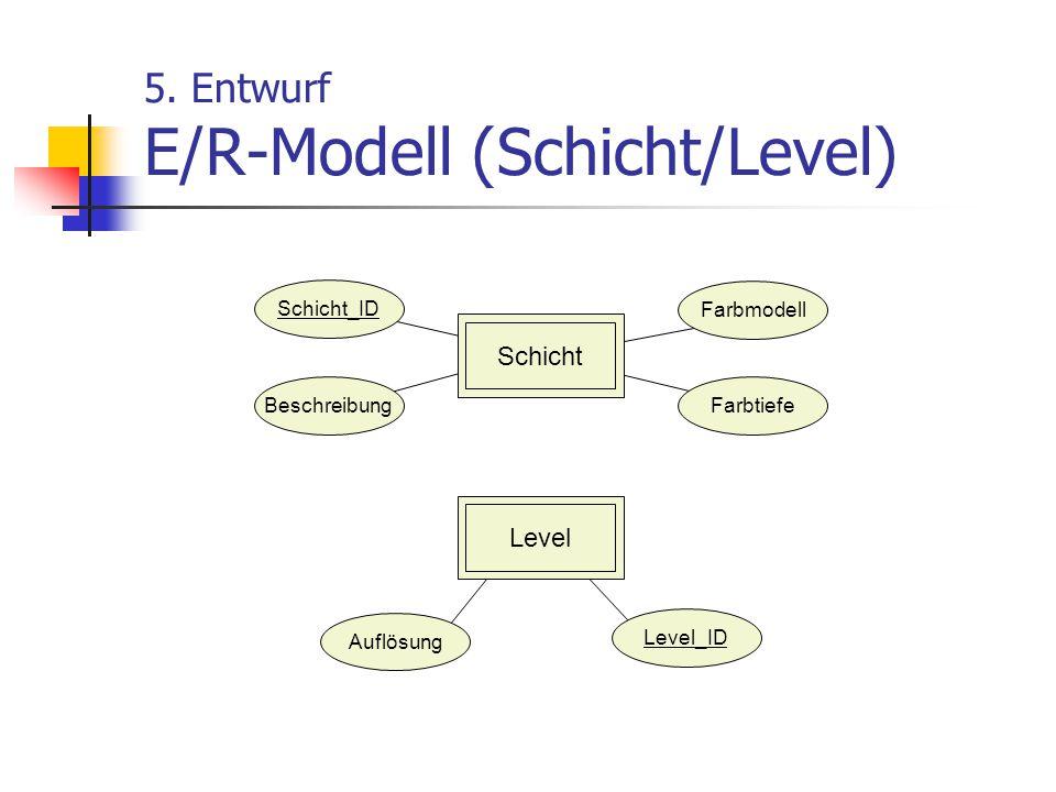 5. Entwurf E/R-Modell (Schicht/Level)