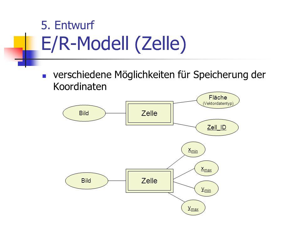 5. Entwurf E/R-Modell (Zelle)