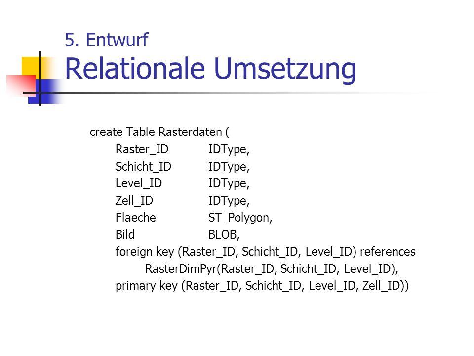 5. Entwurf Relationale Umsetzung