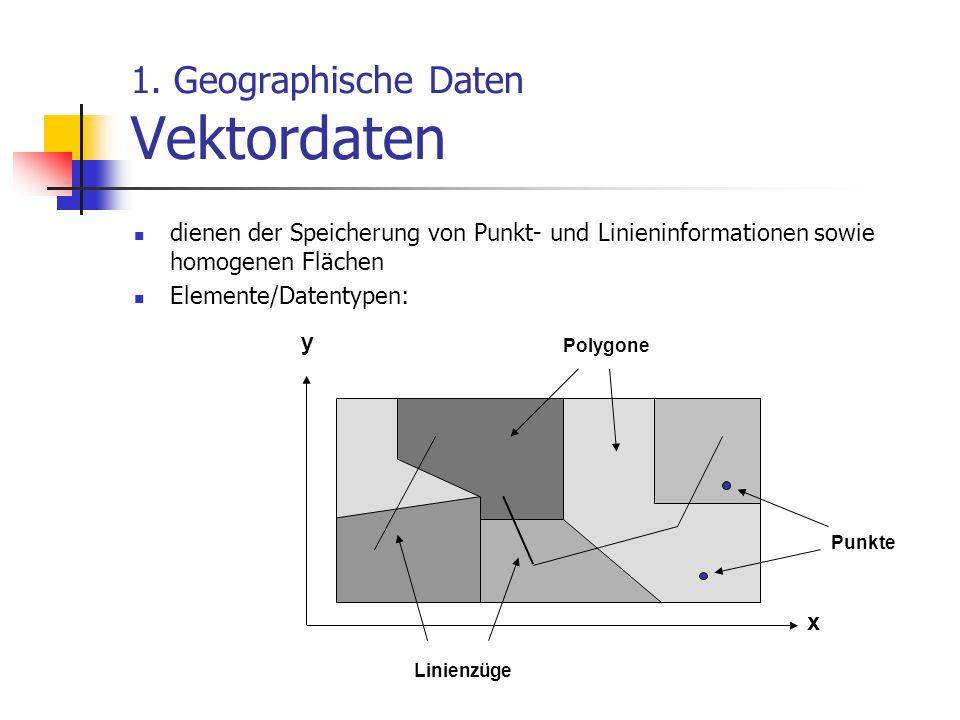 1. Geographische Daten Vektordaten