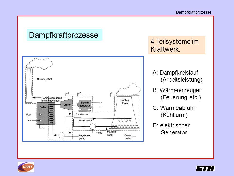 Dampfkraftprozesse 4 Teilsysteme im Kraftwerk: