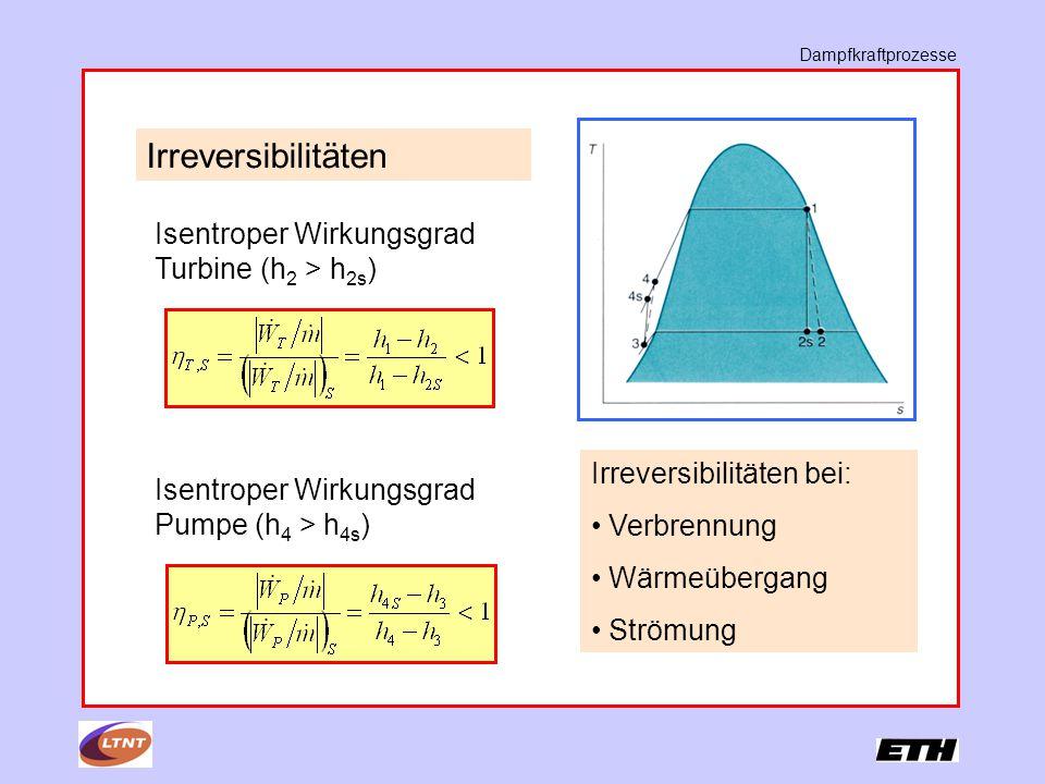 Irreversibilitäten Isentroper Wirkungsgrad Turbine (h2 > h2s)