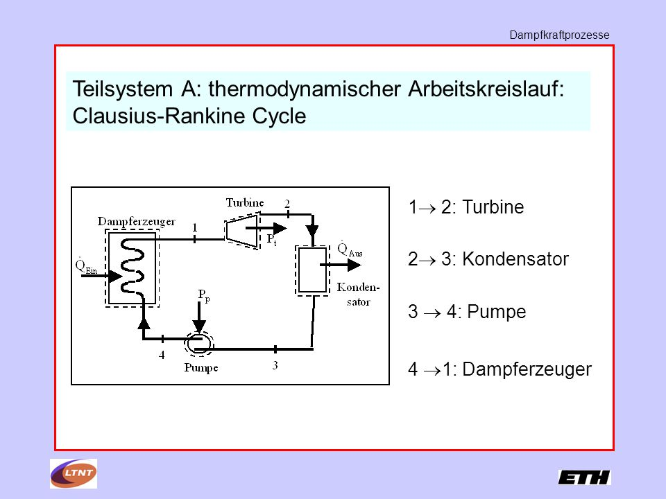 Dampfkraftprozesse Teilsystem A: thermodynamischer Arbeitskreislauf: Clausius-Rankine Cycle. 1 2: Turbine.