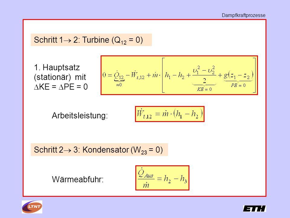 Schritt 1 2: Turbine (Q12 = 0)