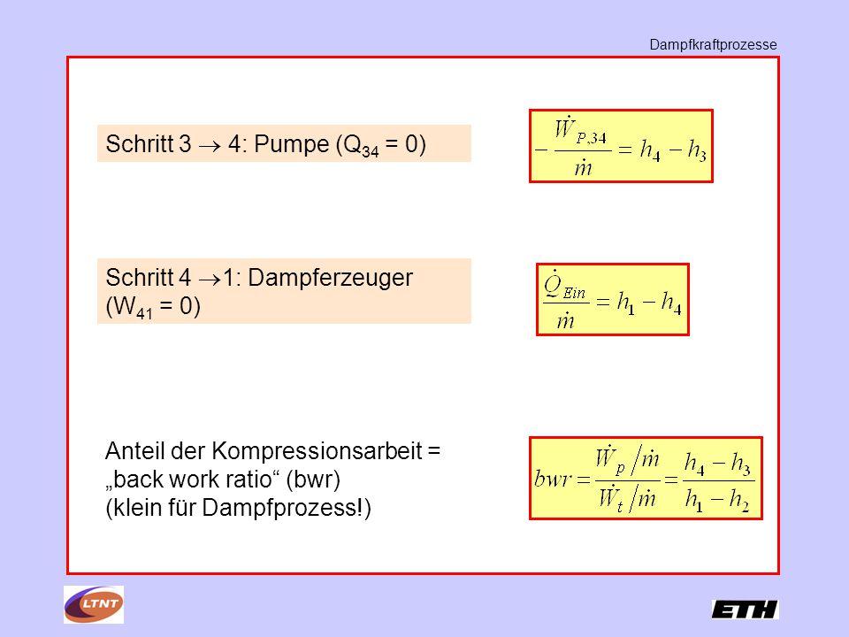 Schritt 4 1: Dampferzeuger (W41 = 0)