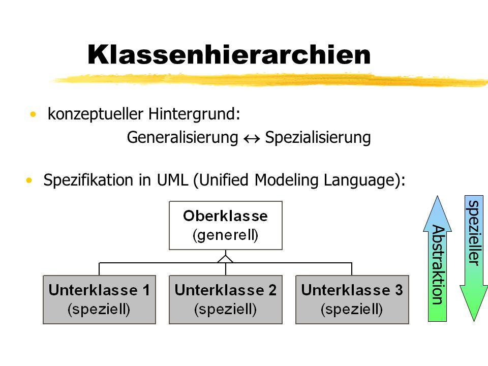 Klassenhierarchien konzeptueller Hintergrund:
