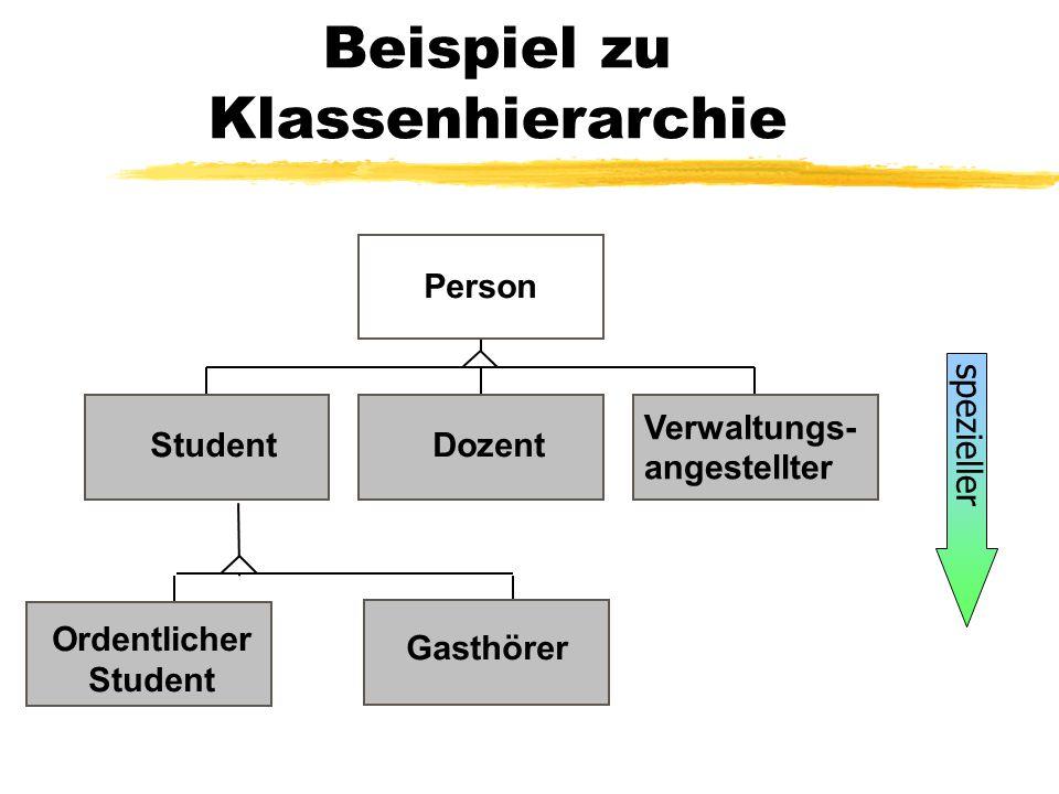 Beispiel zu Klassenhierarchie