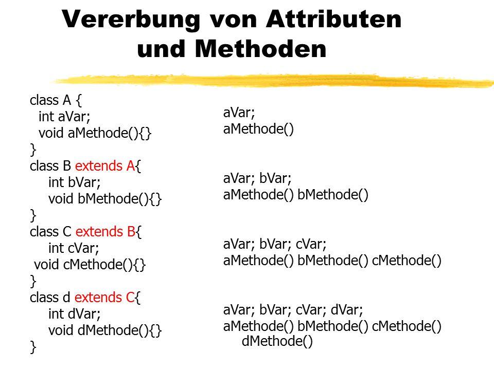 Vererbung von Attributen und Methoden