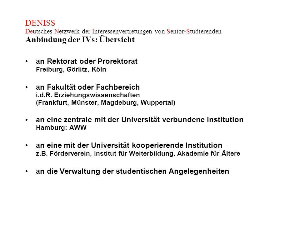 DENISS Deutsches Netzwerk der Interessenvertretungen von Senior-Studierenden Anbindung der IVs: Übersicht