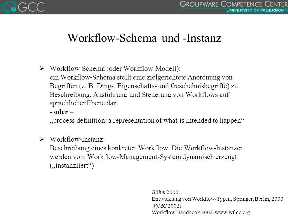 Workflow-Schema und -Instanz