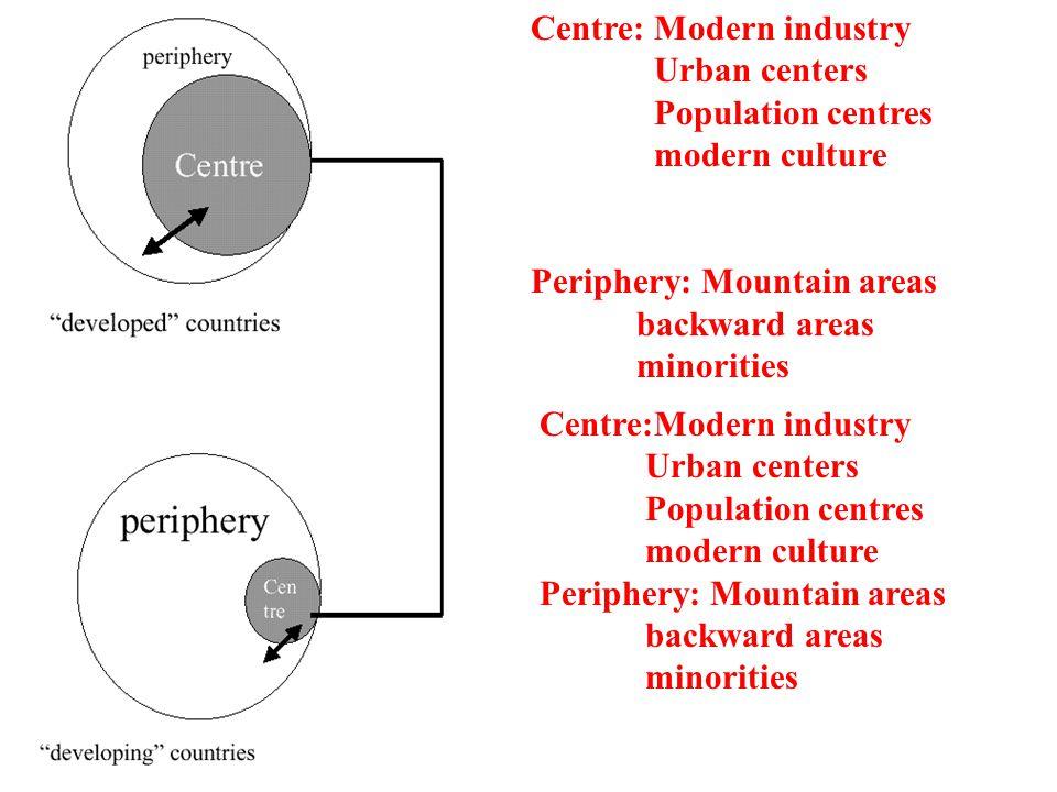 Centre: Modern industry