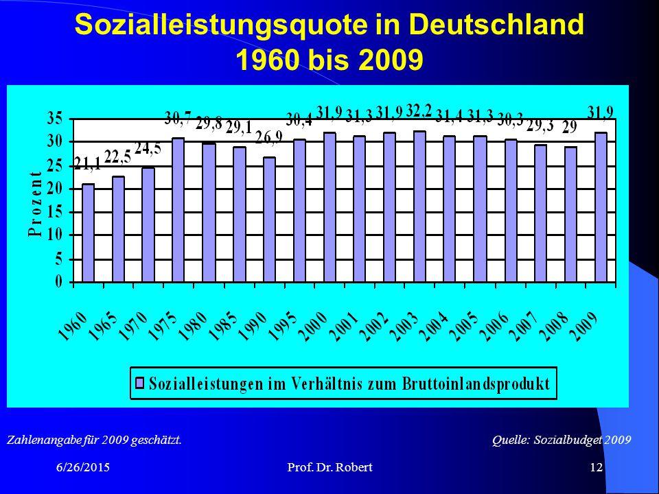 Sozialleistungsquote in Deutschland 1960 bis 2009