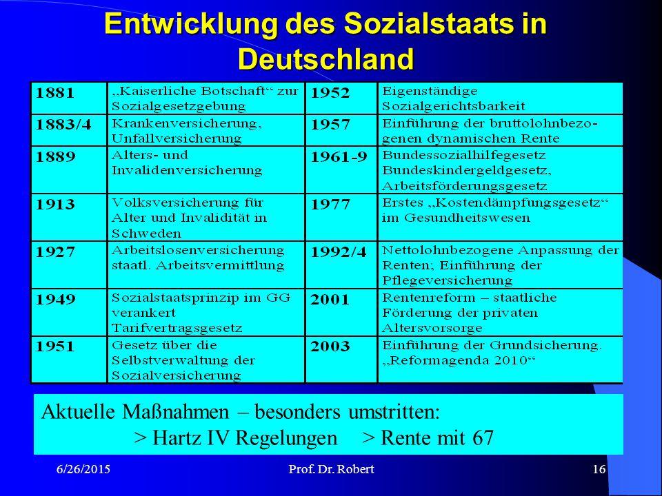 Entwicklung des Sozialstaats in Deutschland