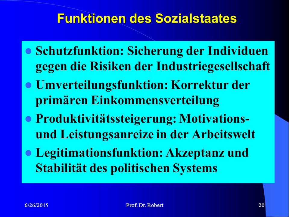 Funktionen des Sozialstaates