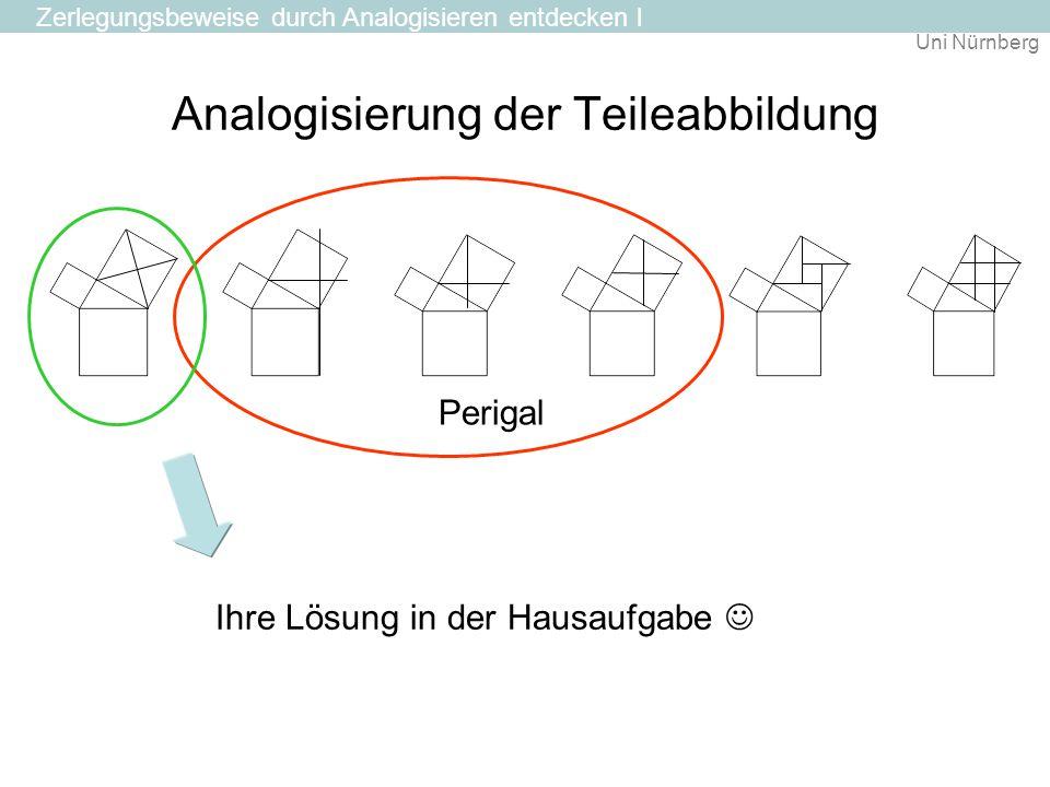 Analogisierung der Teileabbildung