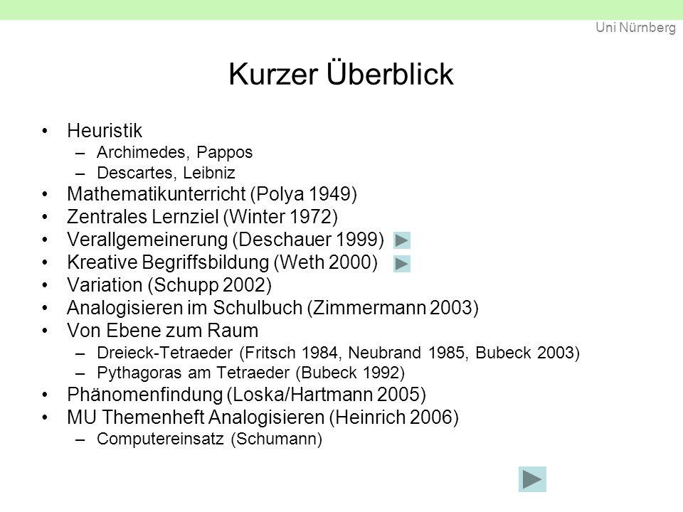 Kurzer Überblick Heuristik Mathematikunterricht (Polya 1949)
