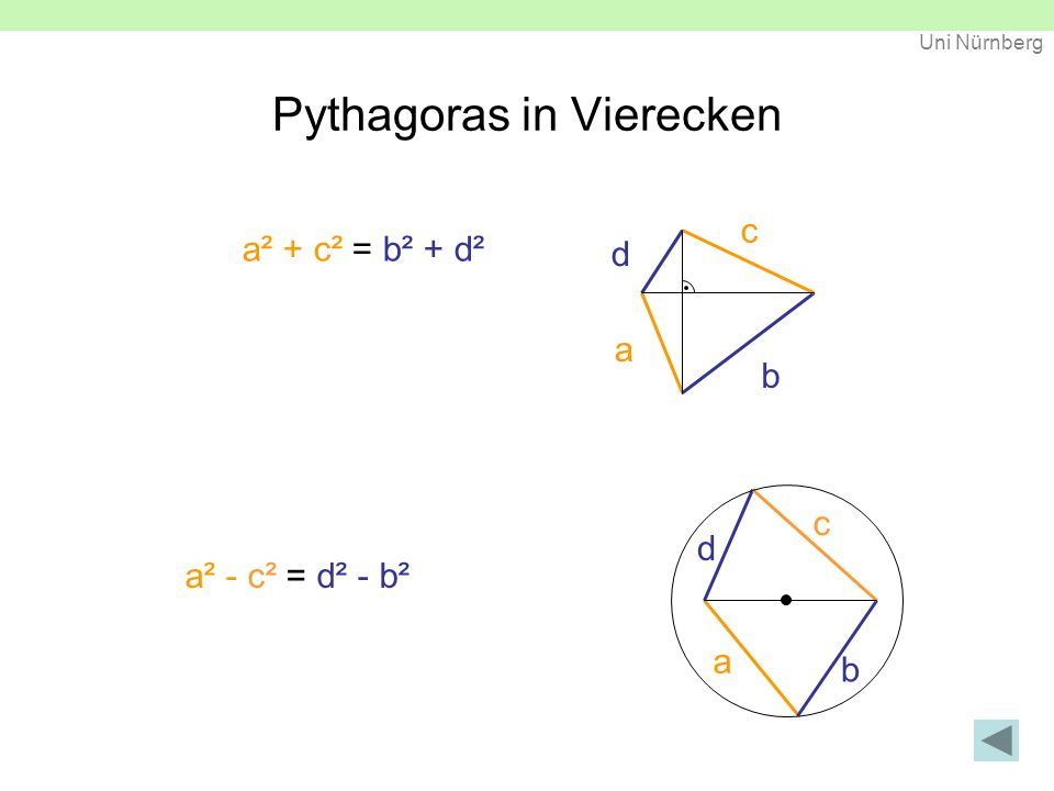Pythagoras in Vierecken