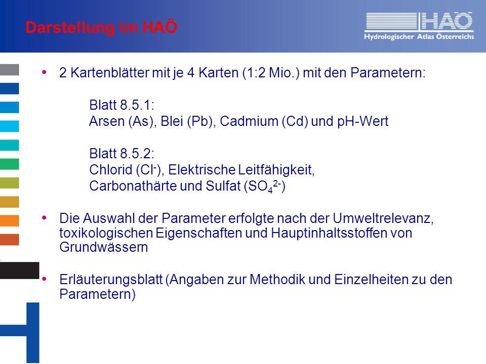 Darstellung im HAÖ 2 Kartenblätter mit je 4 Karten (1:2 Mio.) mit den Parametern: Blatt 8.5.1: Arsen (As), Blei (Pb), Cadmium (Cd) und pH-Wert.