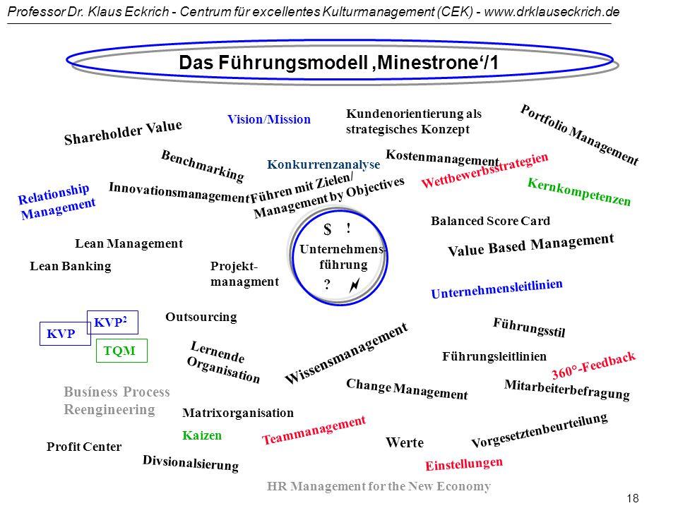 Das Führungsmodell 'Minestrone'/1 Unternehmens-führung
