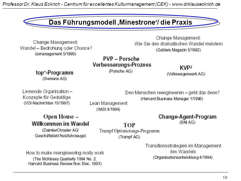 Das Führungsmodell 'Minestrone'/ die Praxis