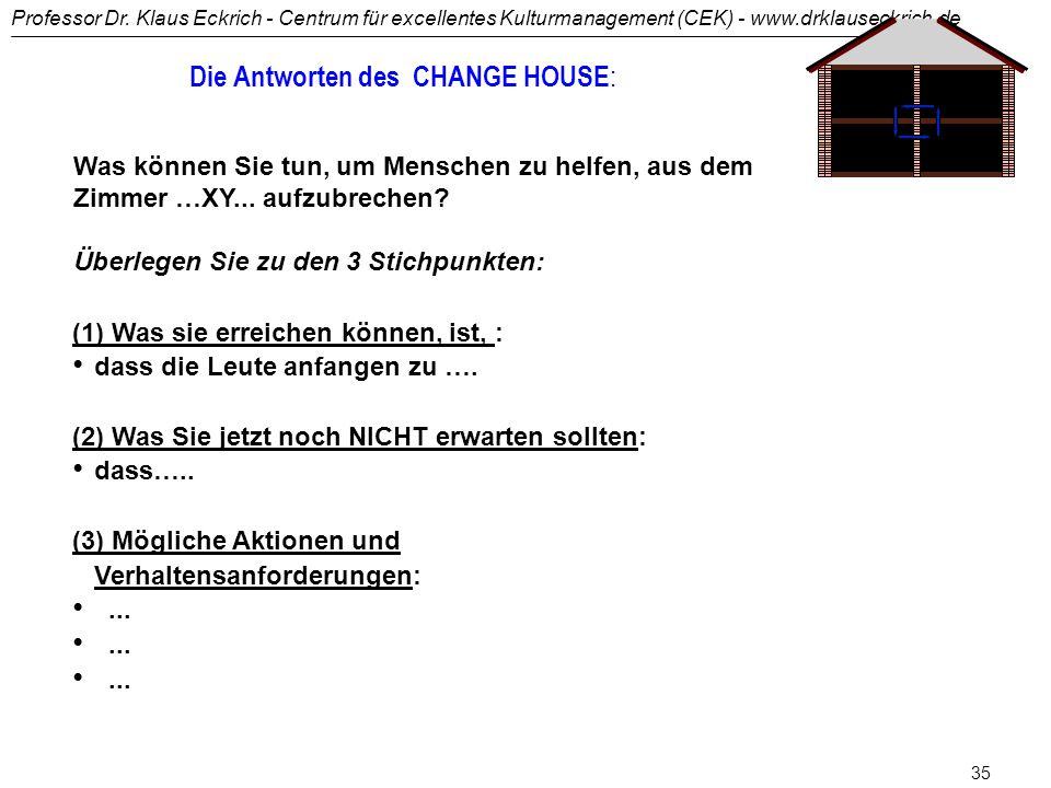 Die Antworten des CHANGE HOUSE:
