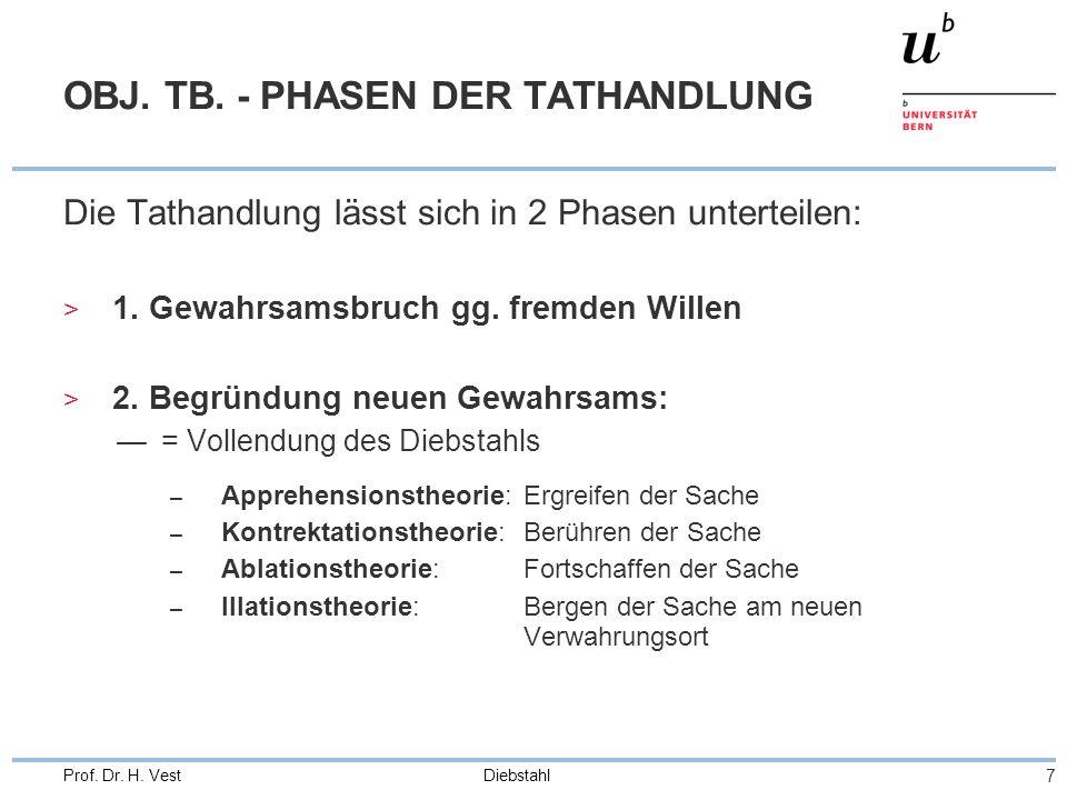 OBJ. TB. - PHASEN DER TATHANDLUNG
