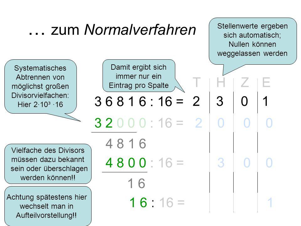 … zum Normalverfahren T H Z E 3 6 8 1 6 : 16 = 2 3 1