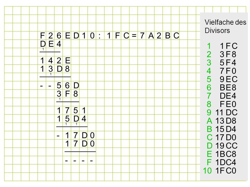 C 1. F. 8. 2. 3. 4. 5. 7. 9. E. 6. B. D. 11. A. 13. 15. 17. 19. 1B. 1D. 10. 1F.