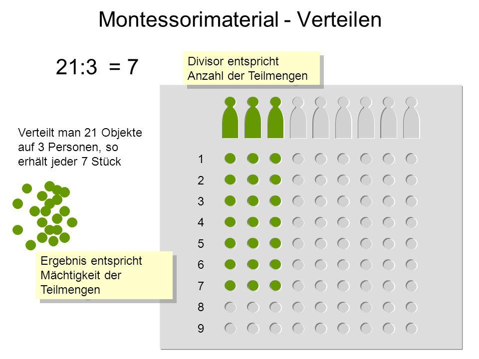 Montessorimaterial - Verteilen