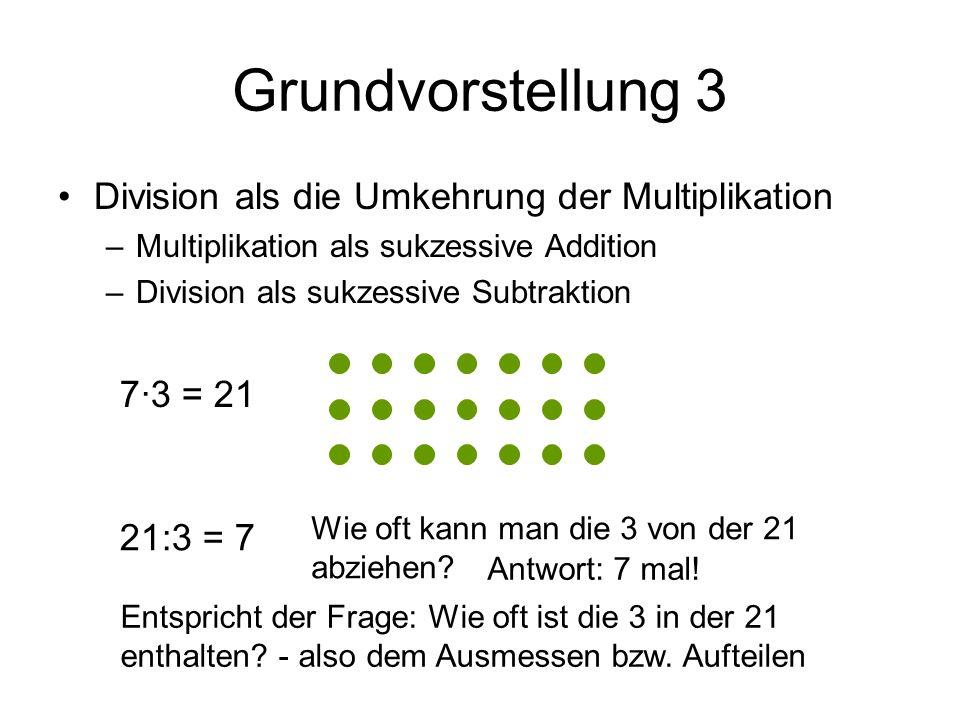 Grundvorstellung 3 Division als die Umkehrung der Multiplikation