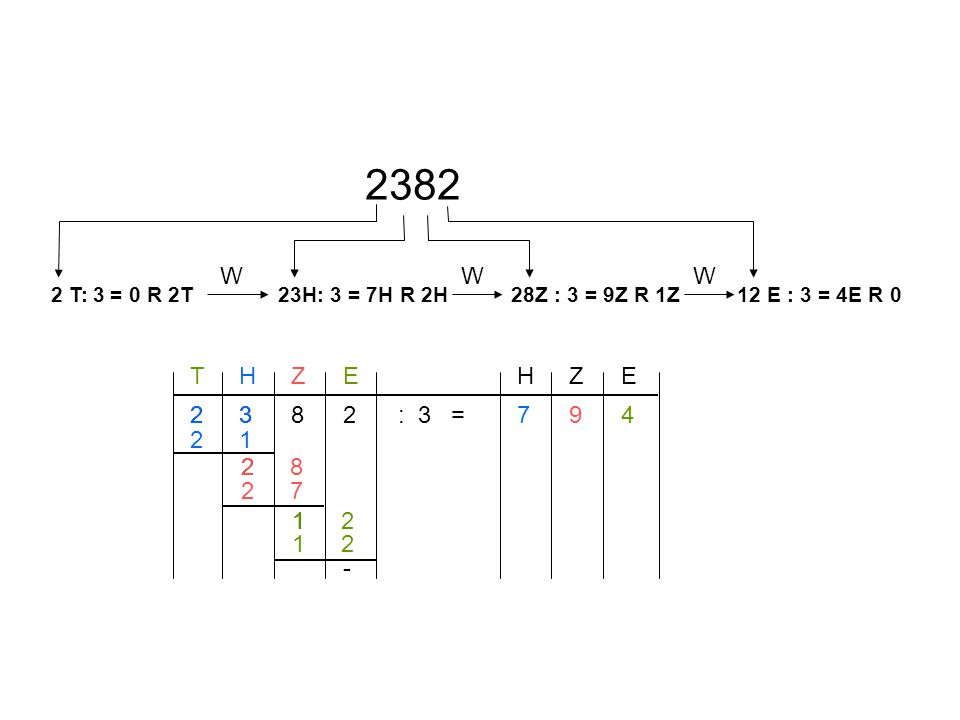 2382 W. W. W. 2 T: 3 = 0 R 2T. 23H: 3 = 7H R 2H. 28Z : 3 = 9Z R 1Z. 12 E : 3 = 4E R 0. T. H.