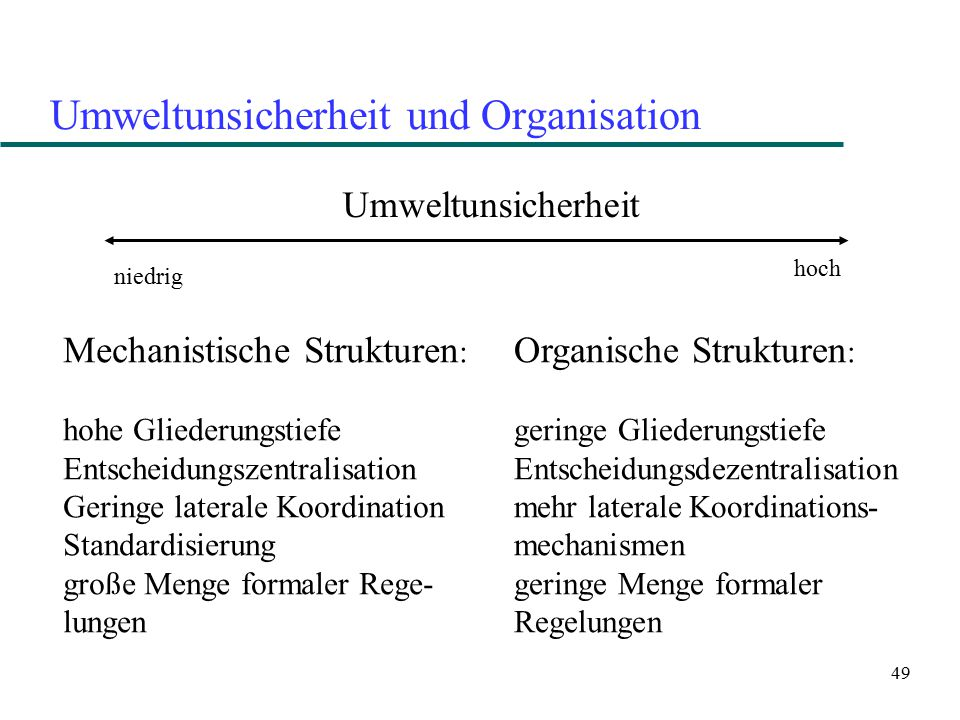 Umweltunsicherheit und Organisation