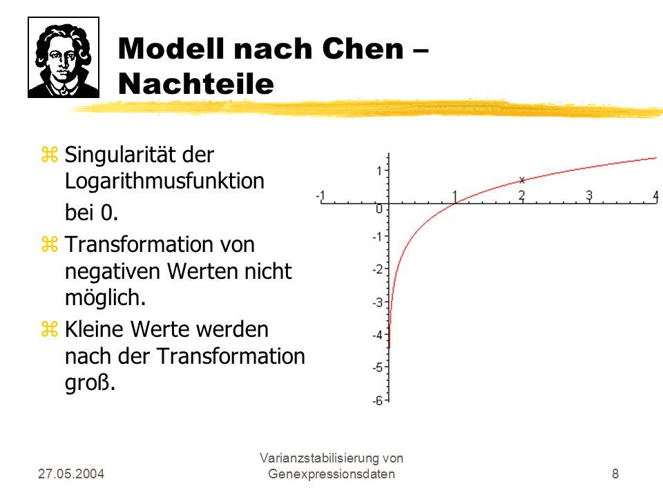 Modell nach Chen – Nachteile