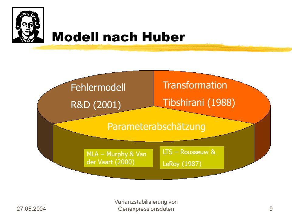 Modell nach Huber Fehlermodell von R&D (2001) Transformation