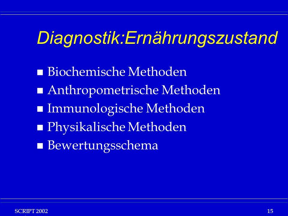 Diagnostik:Ernährungszustand