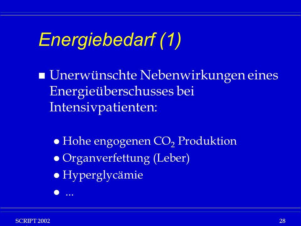Energiebedarf (1) Unerwünschte Nebenwirkungen eines Energieüberschusses bei Intensivpatienten: Hohe engogenen CO2 Produktion.