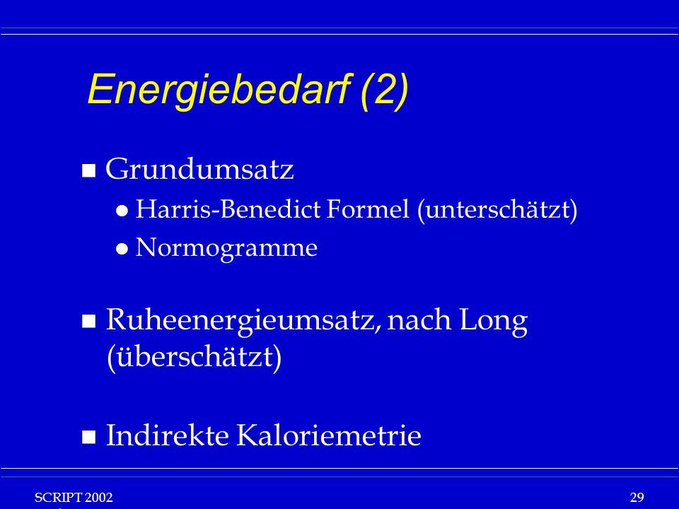 Energiebedarf (2) Grundumsatz