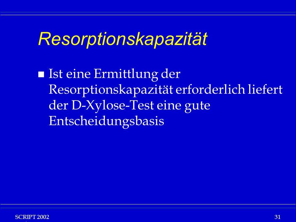 Resorptionskapazität