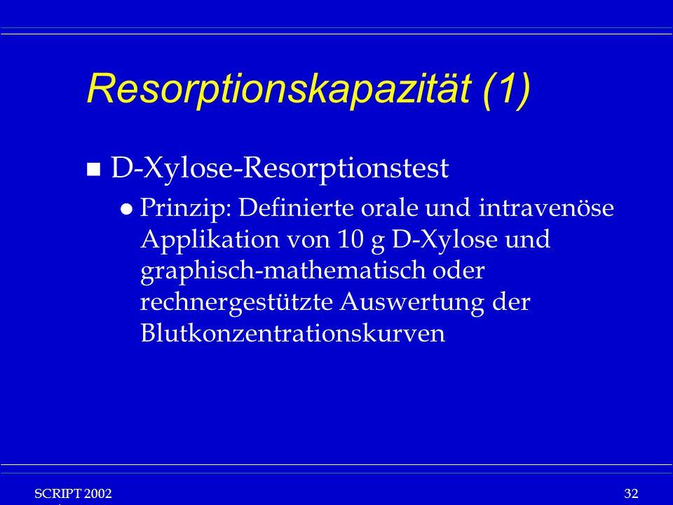 Resorptionskapazität (1)