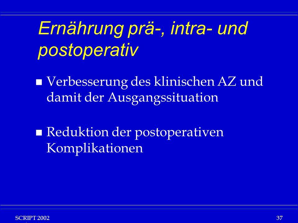 Ernährung prä-, intra- und postoperativ