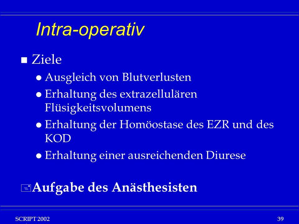 Intra-operativ Ziele Aufgabe des Anästhesisten