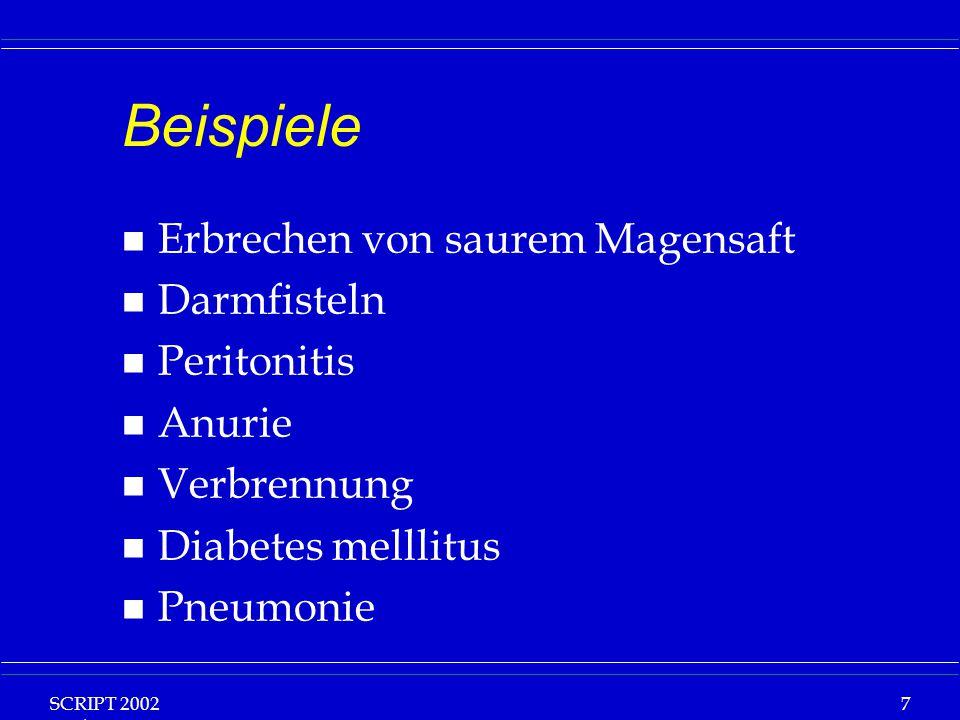 Beispiele Erbrechen von saurem Magensaft Darmfisteln Peritonitis