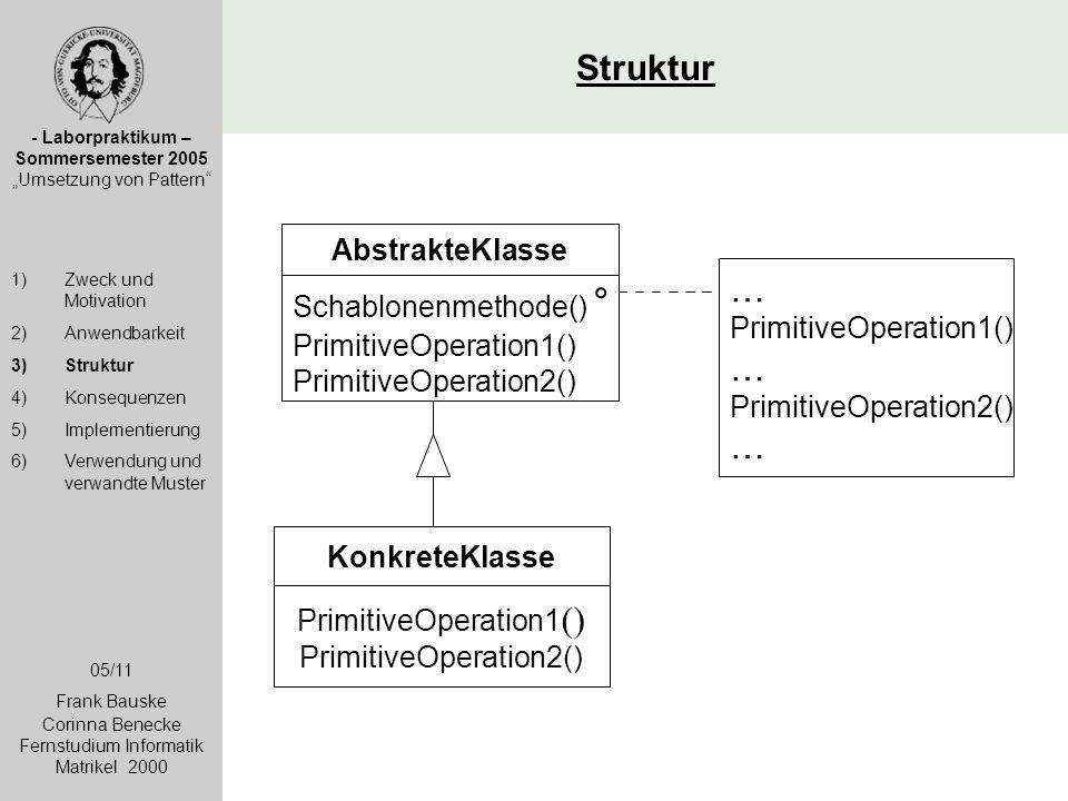 Struktur … AbstrakteKlasse Schablonenmethode() ° PrimitiveOperation1()