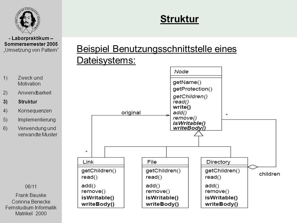 Struktur Beispiel Benutzungsschnittstelle eines Dateisystems: