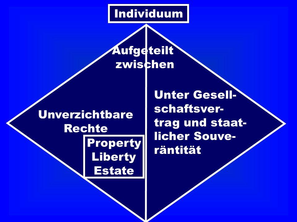 Individuum Aufgeteilt. zwischen. Unter Gesell- schaftsver- trag und staat- licher Souve- räntität.